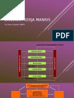 3. Langkah Manris