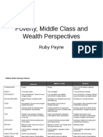 Poverty, Middle Class and Wealth Perspectives Ruby Payne