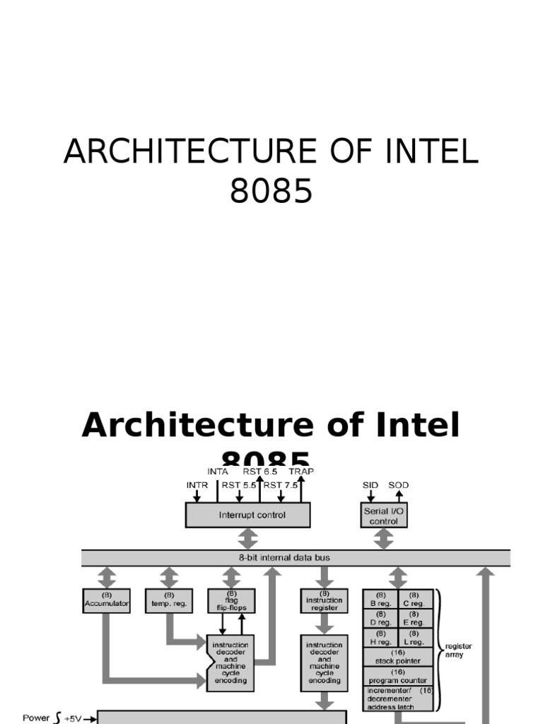 Architecture of Intel 8085 | Computer Engineering | Computer Hardware