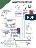Diagrama Bloqueo de Equipos Revisado