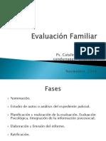 Clases Portales Evaluacion Familiar