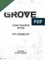 Grove Mobile Crane GROVE RT750