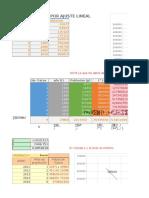 Metodos de Poblacion Futura Proyecto