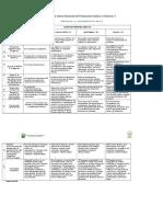 Desarrollo Del Pensamiento Analitico y Sitemico