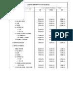 Labor Production Table (NHA)