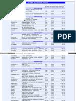 Www Indiandoctors Com Medical Books3 Htm