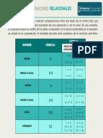Operaciones relacionales.pdf