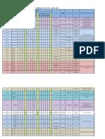 Cronograma de Exámenes Beca 18