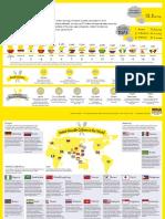 noodle market brazil EN_MARKET_VOLUME_3LG_A4_2016.pdf