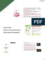 2° C1 localizacion material genetico