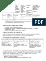 organizacion politica de chile