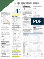 Poster Chromatography