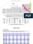 Periodic Table in Excel