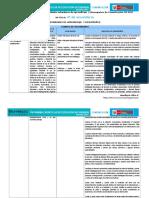 Competencias, Capacidades, Desempeños y Estándares de Aprendizaje de Comunicación_4º CN-2017