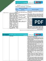 Competencias, Capacidades, Desempeños y Estándares de Aprendizaje de Comunicación_5º CN-2017