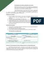 Diferencias Directas Sobre Administración Pública y Administración Privada