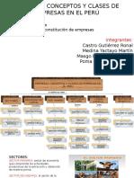 Organizacion de Empresasgsrh.pptx