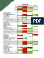 Comparación de Precios Panamá
