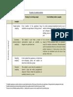 Examples of sampling methods.pdf