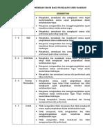 11. deskriptor penilaian guru baharu.pdf