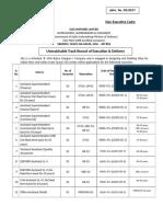 Goa Shipyard Limited Recruitment Notification