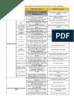 Red Nacional de Laboratorios Para Diagnostico de Dengue y Otros Arbovirus 2016