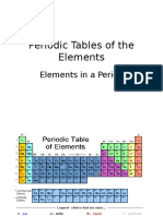 Elements in Period