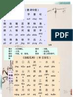 KSSR 五年级 诗 注解.docx