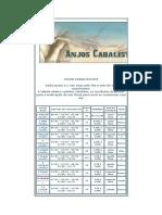 ANJOS-CABALISTICOS.docx