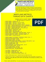 Navoji - podatci