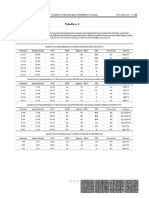 Tabelle Di Equiparazione Fra i Livelli Di Inquadramento