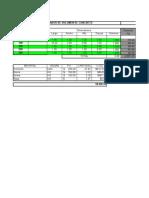 Dosificacion de Concreto Costo
