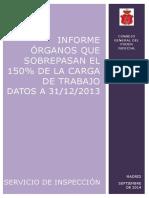 20140930 Informe órganos que sobrepasan el 150 CCAA.pdf