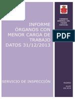 20140930 Informe órganos con menor carga de trabajo.pdf