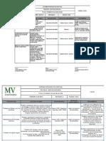 Fgi56 Plan de Accion Para Control de Riesgos