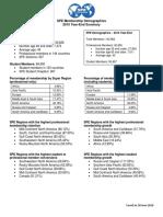 SPE 2015 Summary Revised