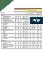 Listado de Costo Unitarios