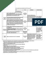 20170217101616_calendarul_depunerii_bilanturilor_la_31.12.2016.pdf