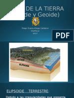 Forma de La Tierra (Elipsoide y Geoide)
