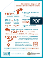 Economic Impact of IL Tourism graphic
