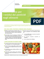 Explanation Pesticide Residues