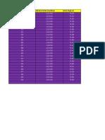 Promedio FT RTD.xlsx