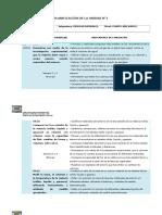 4° PLANIFICACION ANUAL - CIENCIAS