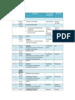 Agenda Pinrang