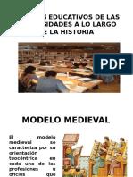 Diapositiva1_Modelos Universitarios a Lo Largo de La Historia