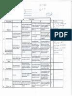 347984624-evaluacion-panel-1