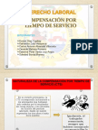 CTS(1).ppt