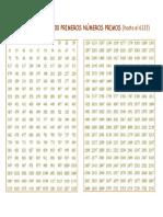 TablaNumPrimos.pdf