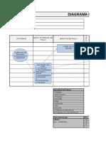 Formato PFMEA