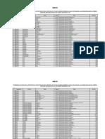 Anexo - D.S. 124-2017-EF Transf. Partidas - SISFOH